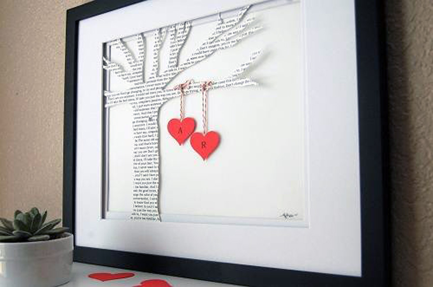 Personalized Wedding Gifts Wall Art